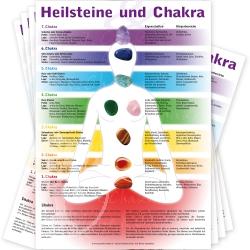 Chakra Edelstein-Poster 10 Stück