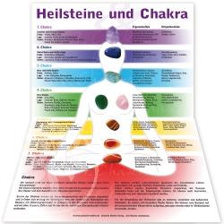 chakra edelstein poster 29 5 x 42 cm edelsteine grosshandel. Black Bedroom Furniture Sets. Home Design Ideas