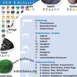 edelsteine alphabetisch