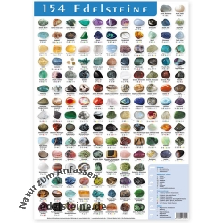 Gemstone Poster BLUE Healing Stones A3 10 pcs