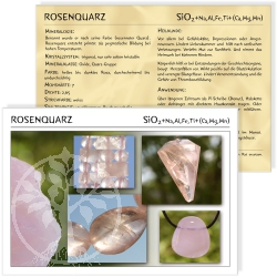 Rose Quartz Description-Card