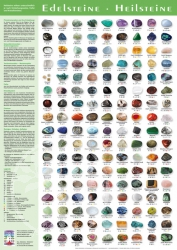 Gemstone Poster Healing Stones rolled