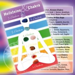 Chakra Mineral Stone Description Cards