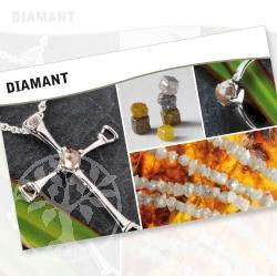Diamond Mineral Stone Description Cards